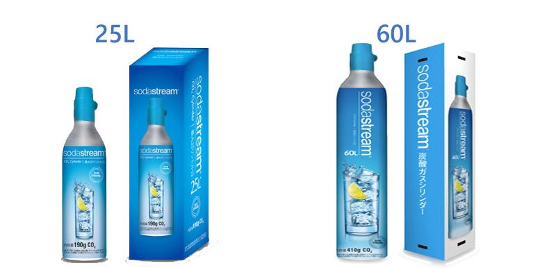 Sodastreamソーダストリームのガスは二種類