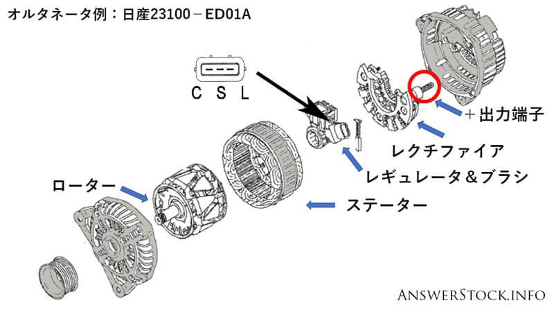 オルタネータの分解図23100-ED01A