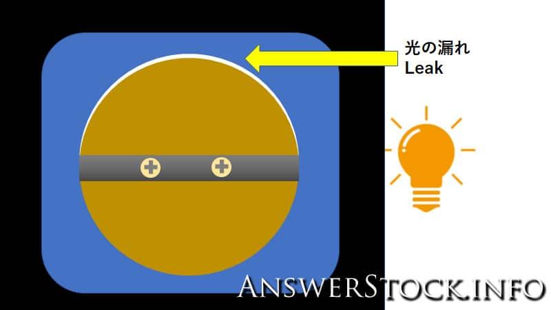 WEBERウェーバーキャブレター スロットルプレート(バタフライ)の調整はワークライトで光の漏れを利用する