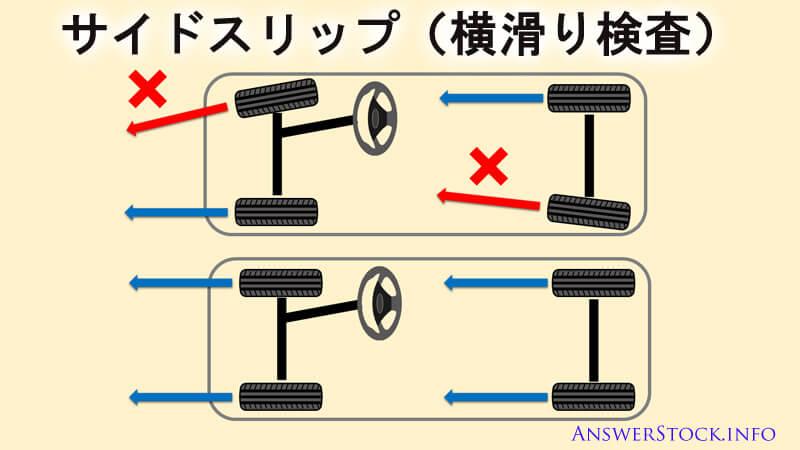 車検 サイドスリップ検査:直進時の横滑り検査、トー角の確認